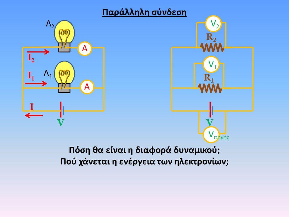 Παράλληλη σύνδεση Λ1Λ1 Λ2Λ2 R1R1 R2R2 VV Πόση θα είναι η διαφορά δυναμικού; Πού χάνεται η ενέργεια των ηλεκτρονίων; Ι Ι2Ι2 Ι1Ι1 Α Α V2V2 V1V1 V πηγής