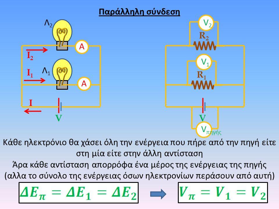 Παράλληλη σύνδεση Λ1Λ1 Λ2Λ2 R1R1 R2R2 VV Κάθε ηλεκτρόνιο θα χάσει όλη την ενέργεια που πήρε από την πηγή είτε στη μία είτε στην άλλη αντίσταση Άρα κάθ