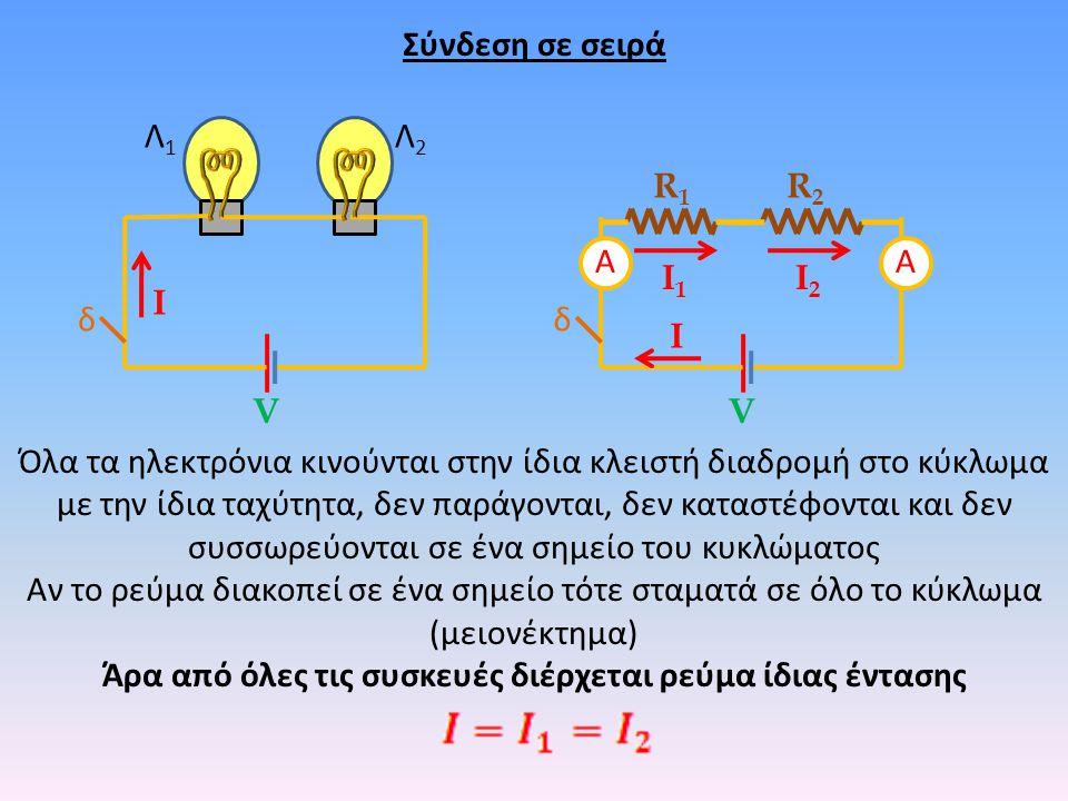 Σύνδεση σε σειρά δ Λ1Λ1 Λ2Λ2 δ R1R1 R2R2 VV Ι Ι Όλα τα ηλεκτρόνια κινούνται στην ίδια κλειστή διαδρομή στο κύκλωμα με την ίδια ταχύτητα, δεν παράγοντα