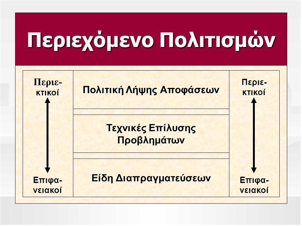 Περιεχόμενο Πολιτισμών Περιε-κτικοί Επιφα-νειακοί Πολιτική Λήψης Αποφάσεων Τεχνικές Επίλυσης Προβλημάτων Είδη Διαπραγματεύσεων Περιε-κτικοί Επιφα-νεια