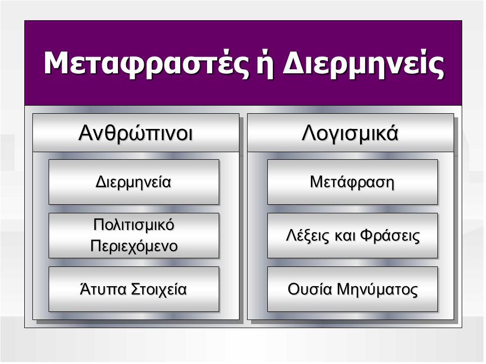 Μεταφραστές ή Διερμηνείς ΛογισμικάΛογισμικάΑνθρώπινοιΑνθρώπινοι ΠολιτισμικόΠεριεχόμενοΠολιτισμικόΠεριεχόμενο Άτυπα Στοιχεία Λέξεις και Φράσεις Ουσία Μ