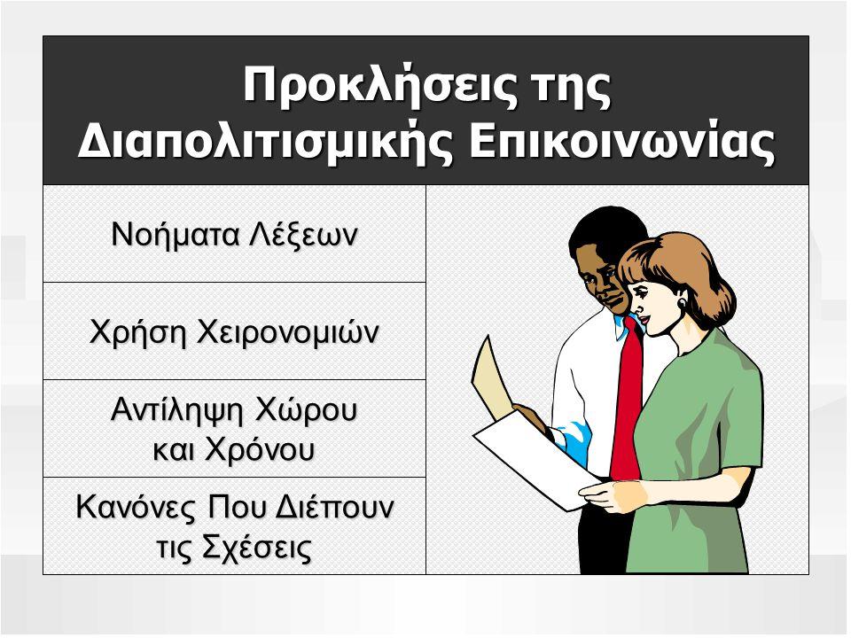 Προκλήσεις της Διαπολιτισμικής Επικοινωνίας Νοήματα Λέξεων Νοήματα Λέξεων Χρήση Χειρονομιών Χρήση Χειρονομιών Αντίληψη Χώρου Αντίληψη Χώρου και Χρόνου