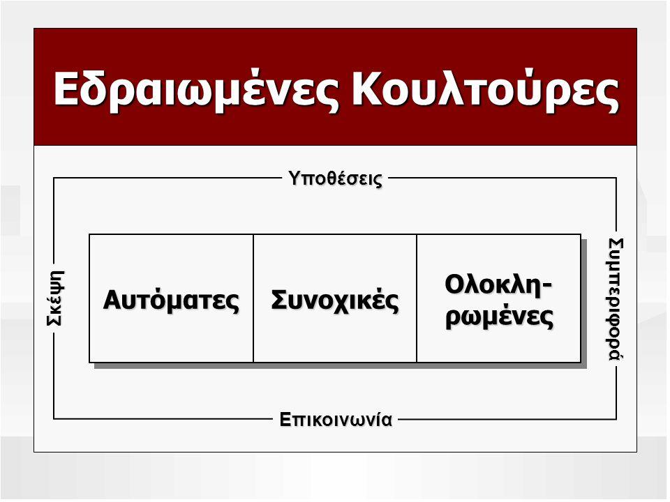 Εδραιωμένες Κουλτούρες Υποθέσεις Σκέψη Συμπεριφορά Επικοινωνία ΑυτόματεςΑυτόματεςΣυνοχικέςΣυνοχικέςΟλοκλη-ρωμένεςΟλοκλη-ρωμένες