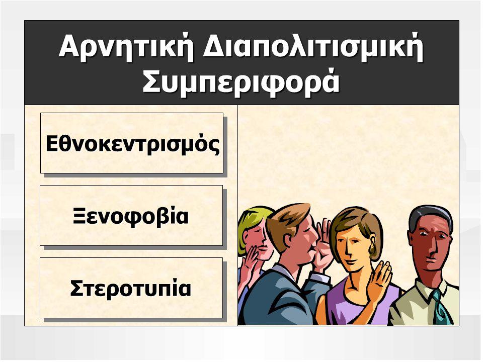 Αρνητική Διαπολιτισμική Συμπεριφορά ΕθνοκεντρισμόςΕθνοκεντρισμόςΞενοφοβίαΞενοφοβία ΣτεροτυπίαΣτεροτυπία