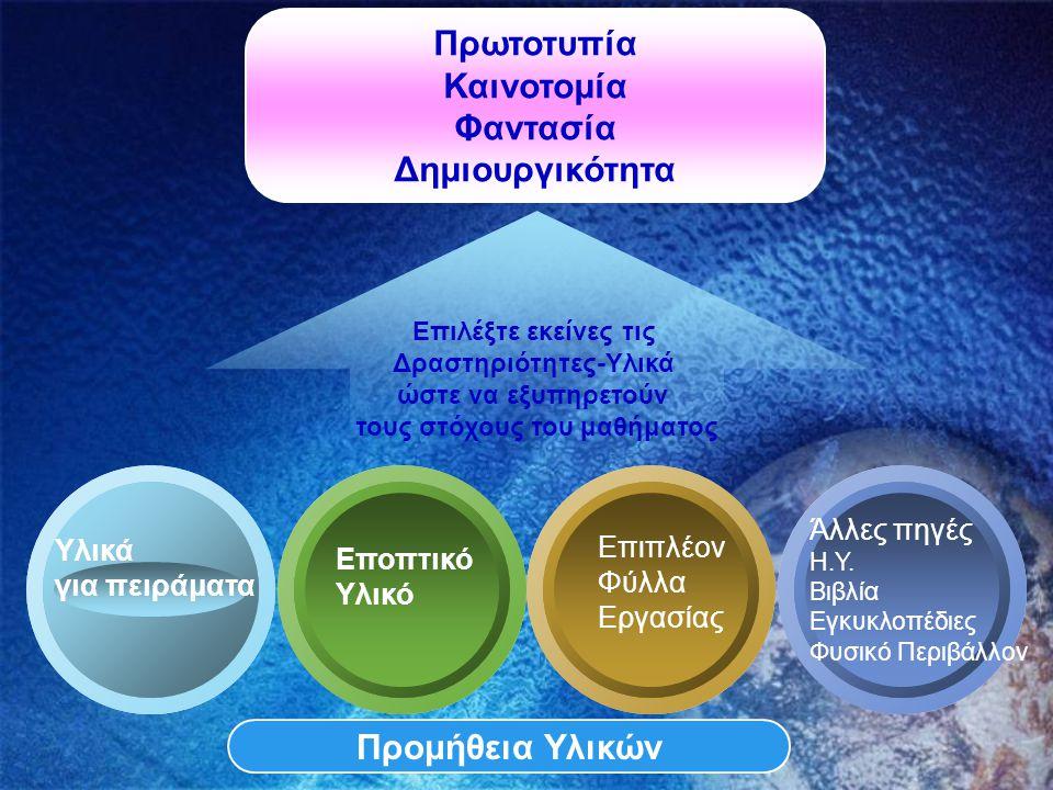 Στόχοι Σεμιναρίου 3. Προμήθεια υλικών-Ώρες γραφείου εποπτών