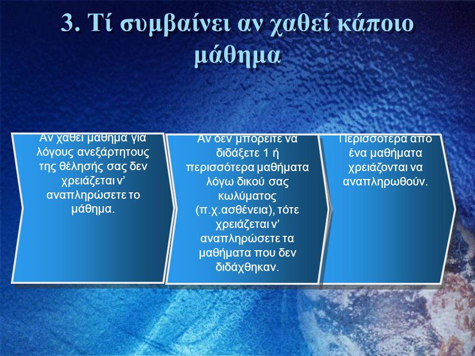Δράμας 4 ος όροφος, Ρόνεο Φυσικές Επιστήμες Τοποθετούνται κατά ημέρα διδασκαλίας Δράμας 4 ος όροφος, Ρόνεο Φυσικές Επιστήμες Τοποθετούνται κατά ημέρα διδασκαλίας Πού παραδίδονται τα σχέδια μαθήματος Εργαστήριο Φυσικής, 014 Μέσα στο γραμματοκιβώτιο που είναι έξω από την πόρτα Εργαστήριο Φυσικής, 014 Μέσα στο γραμματοκιβώτιο που είναι έξω από την πόρτα