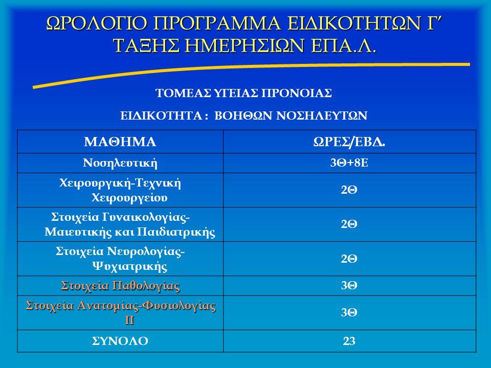 ΩΡΟΛΟΓΙΟ ΠΡΟΓΡΑΜΜΑ ΕΙΔΙΚΟΤΗΤΩΝ Γ' ΤΑΞΗΣ ΗΜΕΡΗΣΙΩΝ ΕΠΑ.Λ. ΤΟΜΕΑΣ ΥΓΕΙΑΣ ΠΡΟΝΟΙΑΣ ΕΙΔΙΚΟΤΗΤΑ : ΒΟΗΘΩΝ ΝΟΣΗΛΕΥΤΩΝ ΜΑΘΗΜΑΩΡΕΣ/ΕΒΔ. Νοσηλευτική3Θ+8Ε Χειρου