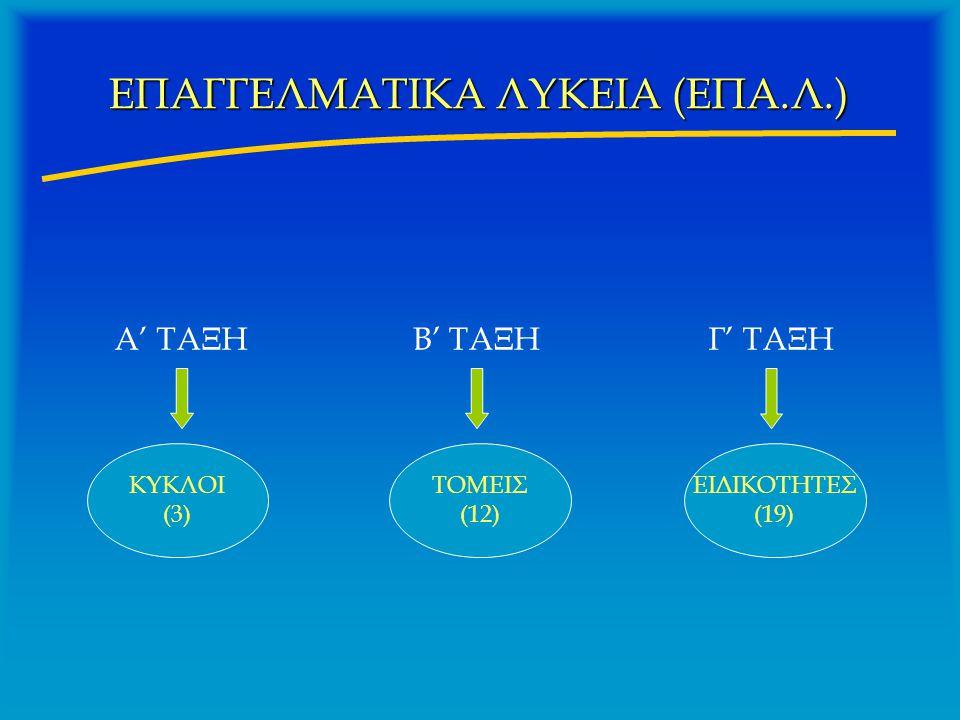 ΕΠΑΓΓΕΛΜΑΤΙΚΑ ΛΥΚΕΙΑ (ΕΠΑ.Λ.) ΚΥΚΛΟΙ (3) Α' ΤΑΞΗΒ' ΤΑΞΗΓ' ΤΑΞΗ ΤΟΜΕΙΣ (12) ΕΙΔΙΚΟΤΗΤΕΣ (19)