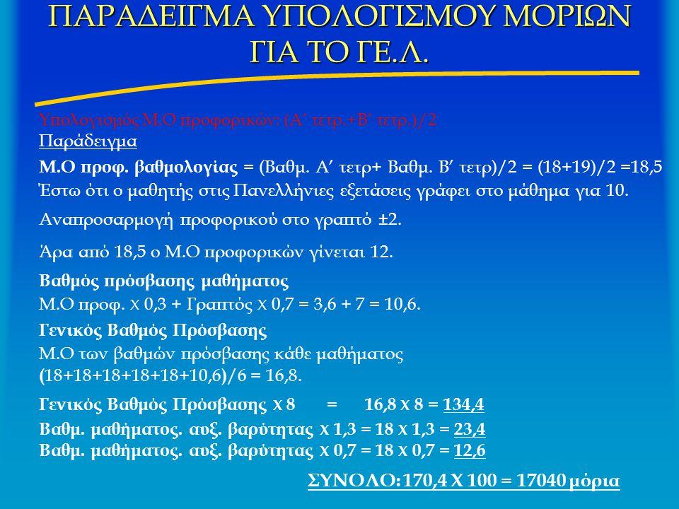 ΠΑΡΑΔΕΙΓΜΑ ΥΠΟΛΟΓΙΣΜΟΥ ΜΟΡΙΩΝ ΓΙΑ ΤΟ ΓΕ.Λ. Υπολογισμός Μ.Ο προφορικών: (Α' τετρ.+Β' τετρ.)/2 Παράδειγμα Μ.Ο προφ. βαθμολογίας = (Βαθμ. Α' τετρ+ Βαθμ.