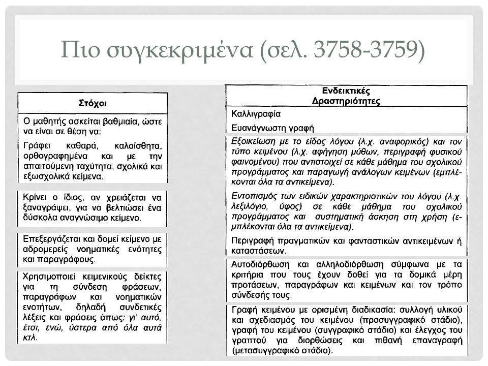 Πιο συγκεκριμένα (σελ. 3758-3759)