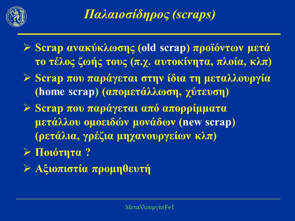 Μεταλλουργία Fe I Παλαιοσίδηρος (scraps)  Scrap ανακύκλωσης (old scrap) προϊόντων μετά το τέλος ζωής τους (π.χ. αυτοκίνητα, πλοία, κλπ)  Scrap που π