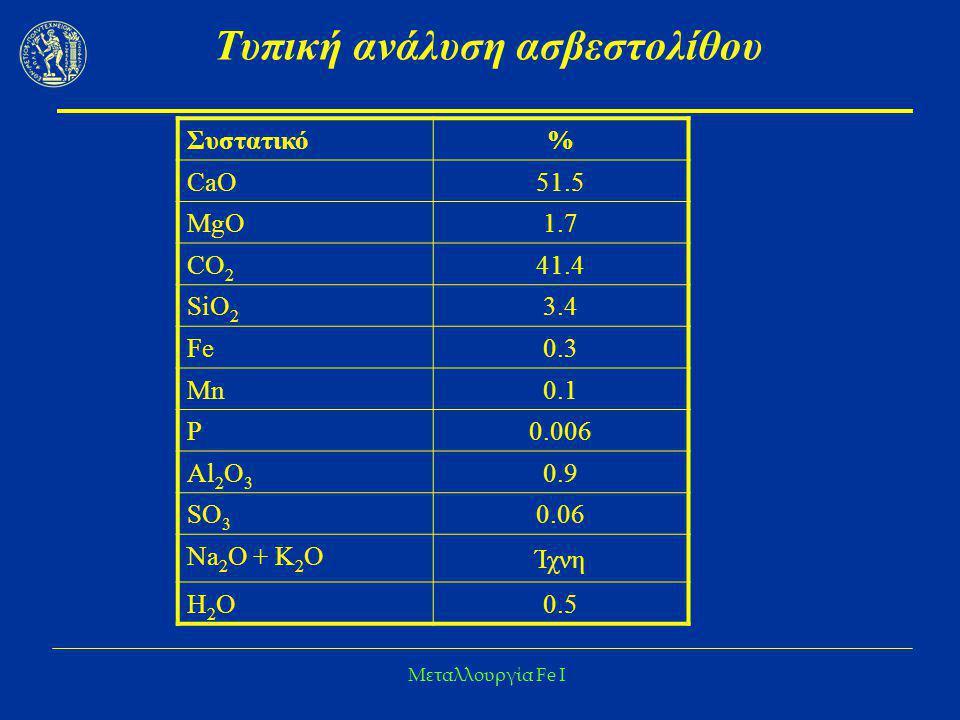 Μεταλλουργία Fe I Τυπική ανάλυση ασβεστολίθου Συστατικό % CaO51.5 MgO 1.7 CO 2 41.4 SiO 2 3.4 Fe 0.3 Mn 0.1 P 0.006 Al 2 O 3 0.9 SO 3 0.06 Na 2 O + K
