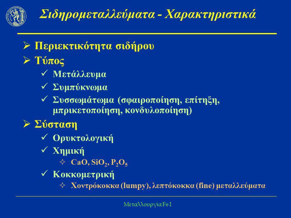Μεταλλουργία Fe I Σιδηρομεταλλεύματα - Χαρακτηριστικά  Περιεκτικότητα σιδήρου  Τύπος Μετάλλευμα Συμπύκνωμα Συσσωμάτωμα (σφαιροποίηση, επίτηξη, μπρικ