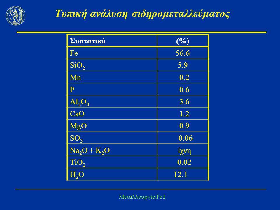 Μεταλλουργία Fe I Τυπική ανάλυση σιδηρομεταλλεύματος Συστατικό(%) Fe56.6 SiO 2 5.9 Mn 0.2 P 0.6 Al 2 O 3 3.6 CaO 1.2 ΜgO 0.9 SO 3 0.06 Na 2 O + K 2 O