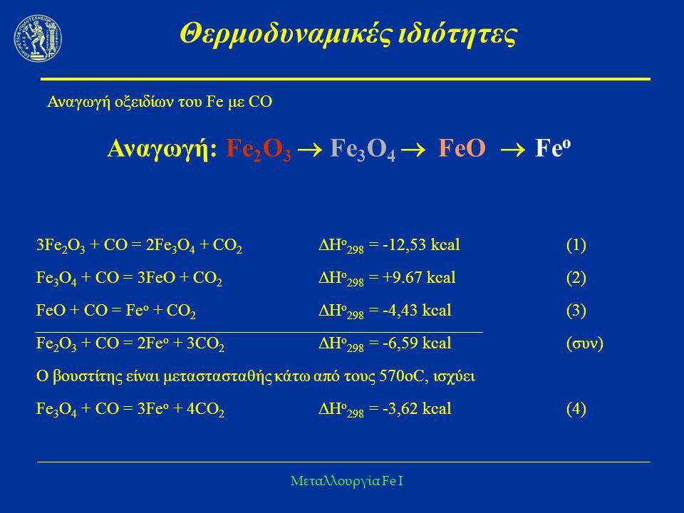 Μεταλλουργία Fe I Θερμοδυναμικές ιδιότητες Αναγωγή οξειδίων του Fe με CO Αναγωγή: Fe 2 O 3  Fe 3 O 4  FeO  Fe ο 3Fe 2 O 3 + CO = 2Fe 3 O 4 + CO 2 Δ