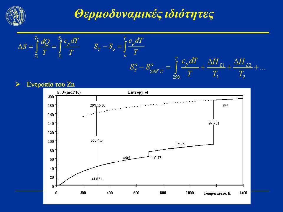 Μεταλλουργία Fe I Θερμοδυναμικές ιδιότητες  Εντροπία Αντιπροσωπεύει το τμήμα εκείνο της εσωτερικής ενέργειας που δεν μπορεί να μετατραπεί σε εξωτερικό έργο Αποτελεί μέτρο της αταξίας ενός συστήματος Κάθε αυθόρμητη αντίδραση οδηγεί στην πιο πιθανή κατάσταση και συνοδεύεται από αύξηση της εντροπίας Η πιο πιθανή κατάσταση έχει τη μεγαλύτερη αταξία και τη μεγαλύτερη εντροπία Παράδειγμα: πάγος – υγρό – στερεό Αυθόρμητη μεταβολή: Ισορροπία:  Εντροπία αντιδράσεων