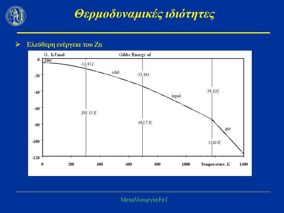 Μεταλλουργία Fe I Θερμοδυναμικές ιδιότητες  Ελεύθερη ενέργεια του Zn