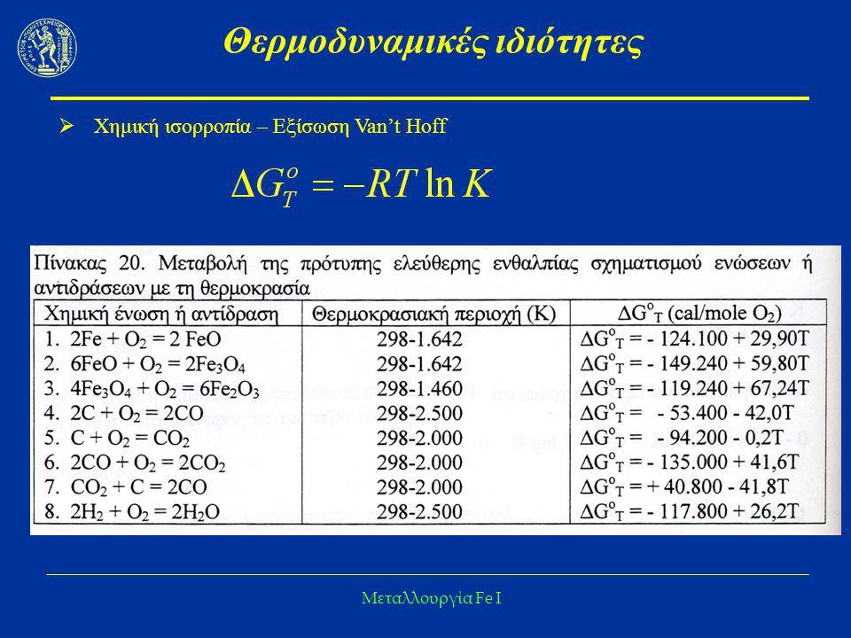 Μεταλλουργία Fe I Θερμοδυναμικές ιδιότητες  Διαγράμματα Ellingham