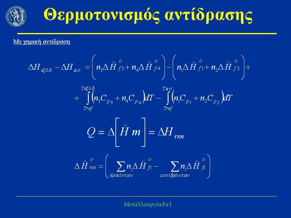 Μεταλλουργία Fe I Θερμοτονισμός αντίδρασης Με χημική αντίδραση