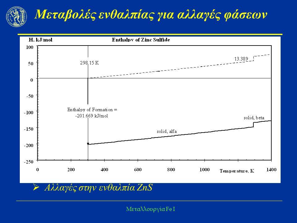 Μεταλλουργία Fe I Μεταβολές ενθαλπίας για αλλαγές φάσεων  Αλλαγές στην ενθαλπία ZnS