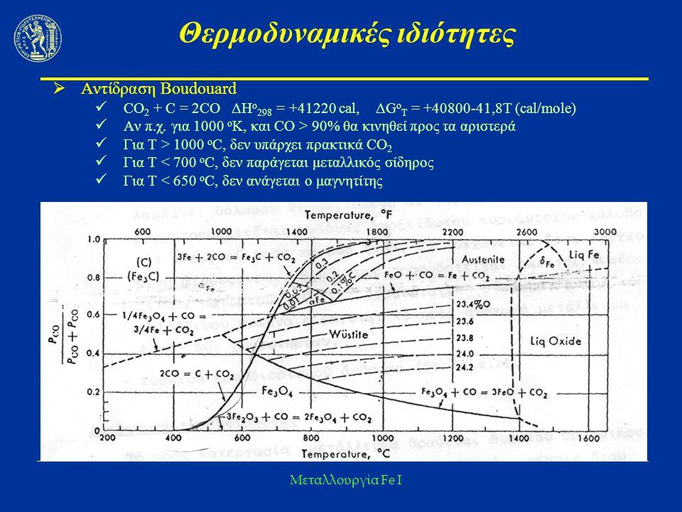 Μεταλλουργία Fe I Θερμοδυναμικές ιδιότητες  Αντίδραση Boudouard CO 2 + C = 2CO ΔΗ ο 298 = +41220 cal, ΔG ο T = +40800-41,8T (cal/mole) Αν π.χ.