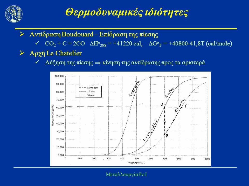 Μεταλλουργία Fe I Θερμοδυναμικές ιδιότητες  Αντίδραση Boudouard – Επίδραση της πίεσης CO 2 + C = 2CO ΔΗ ο 298 = +41220 cal, ΔG ο T = +40800-41,8T (cal/mole)  Αρχή Le Chatelier Αύξηση της πίεσης  κίνηση της αντίδρασης προς τα αριστερά