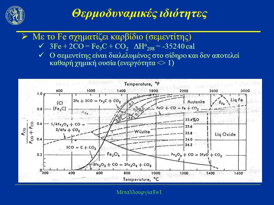 Μεταλλουργία Fe I Θερμοδυναμικές ιδιότητες  Με το Fe σχηματίζει καρβίδιο (σεμεντίτης) 3Fe + 2CO = Fe 3 C + CO 2 ΔΗ ο 298 = -35240 cal Ο σεμεντίτης είναι διαλελυμένος στο σίδηρο και δεν αποτελεί καθαρή χημική ουσία (ενεργότητα <> 1)