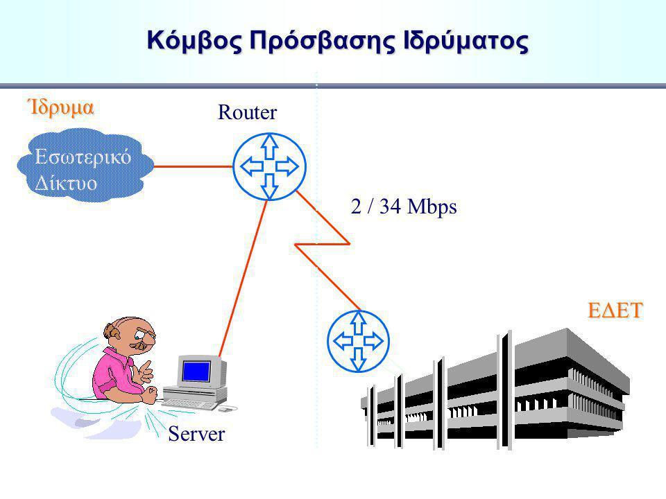 Συνέργια GUnet -ΕΔΕΤ Διευρωπαϊκό Ερευνητικό Δίκτυο