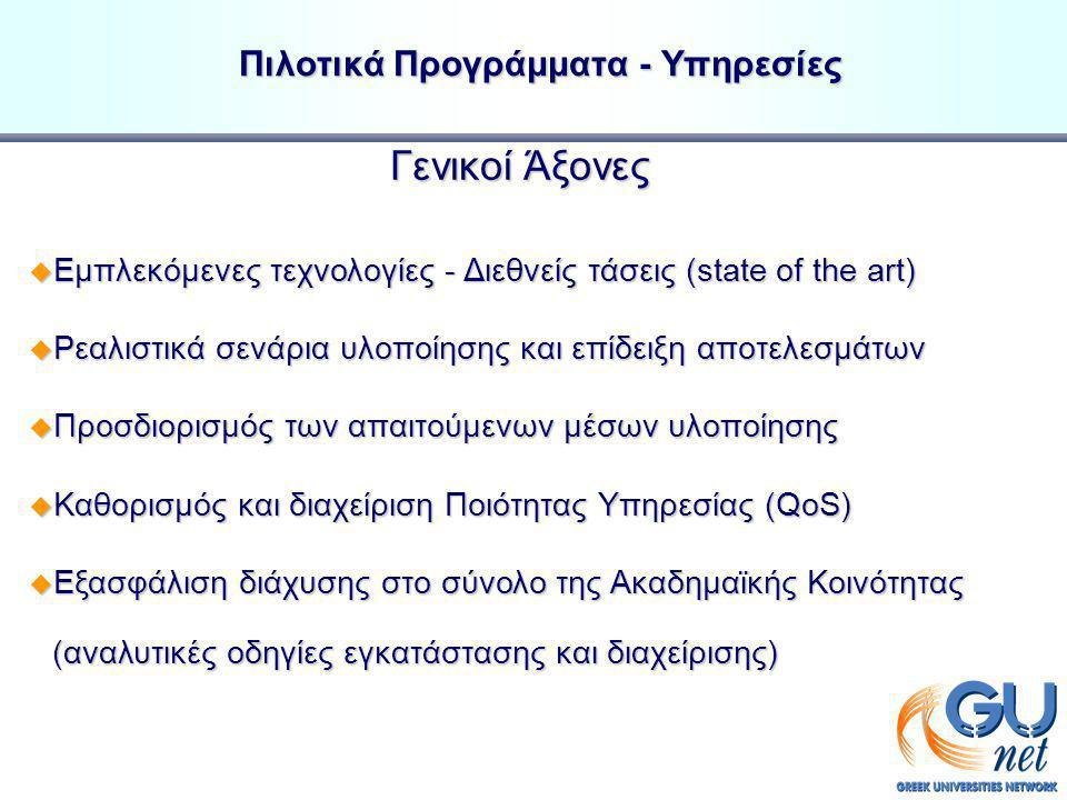 Το Ανθρώπινο Δίκτυο To ATM or not to ATM