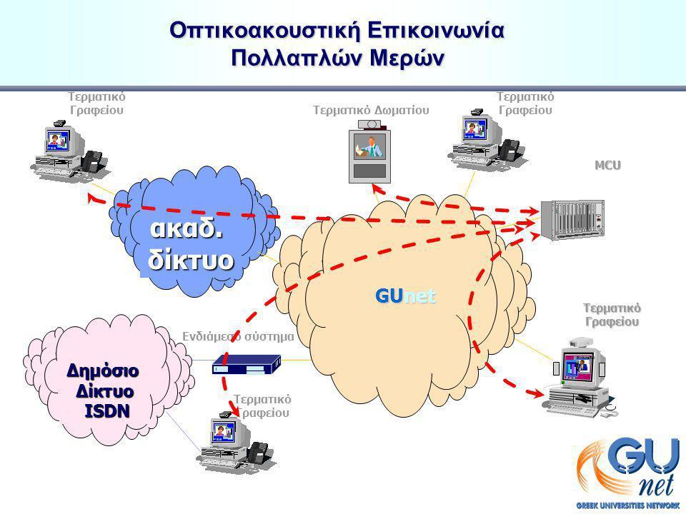 Τηλε-εκπαίδευση και πολυμέσα v Real Time Services v Video on Demand v ΜΒΟΝΕ v Ευρυδίκη Μετάδοση ήχου Μετάδοση ήχου v Voice over IP v Voice Over ATM Άλλες υπηρεσίες v Proxy Scheme v Directory Services v News v IPv6 v ΧΑΚ v CERT v MBS Πιλοτικά Προγράμματα - Υπηρεσίες & Εφαρμογές