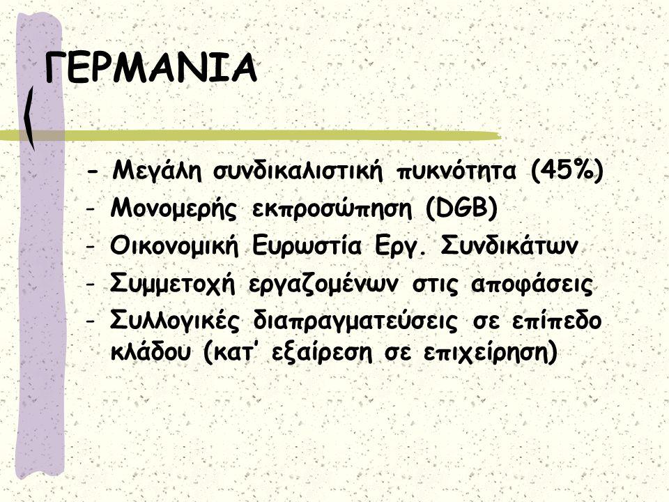 ΓΕΡΜΑΝΙΑ - Μεγάλη συνδικαλιστική πυκνότητα (45%) -Μονομερής εκπροσώπηση (DGB) -Οικονομική Ευρωστία Εργ.