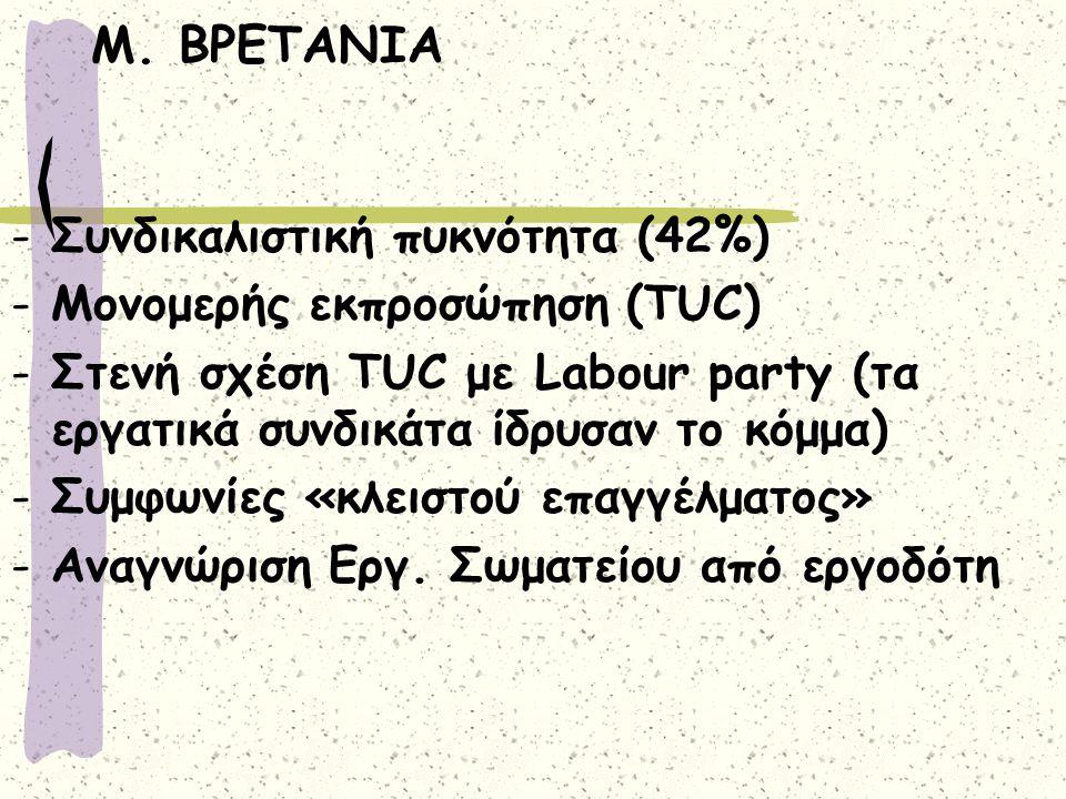 Μ. ΒΡΕΤΑΝΙΑ -Συνδικαλιστική πυκνότητα (42%) -Μονομερής εκπροσώπηση (TUC) -Στενή σχέση TUC με Labour party (τα εργατικά συνδικάτα ίδρυσαν το κόμμα) -Συ