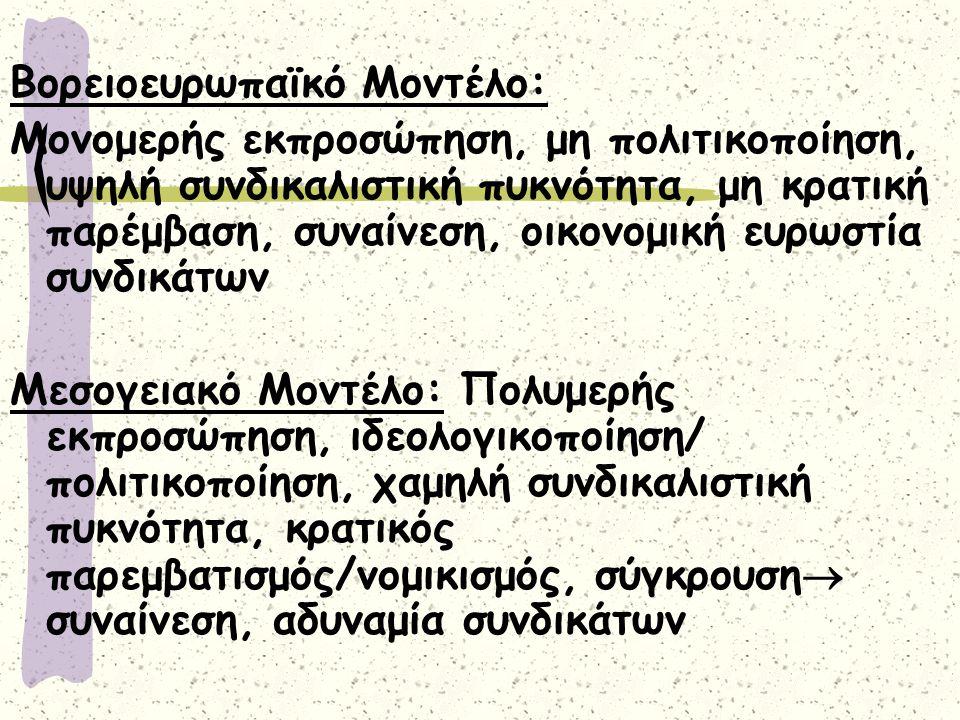 Βορειοευρωπαϊκό Μοντέλο: Μονομερής εκπροσώπηση, μη πολιτικοποίηση, υψηλή συνδικαλιστική πυκνότητα, μη κρατική παρέμβαση, συναίνεση, οικονομική ευρωστία συνδικάτων Μεσογειακό Μοντέλο: Πολυμερής εκπροσώπηση, ιδεολογικοποίηση/ πολιτικοποίηση, χαμηλή συνδικαλιστική πυκνότητα, κρατικός παρεμβατισμός/νομικισμός, σύγκρουση  συναίνεση, αδυναμία συνδικάτων