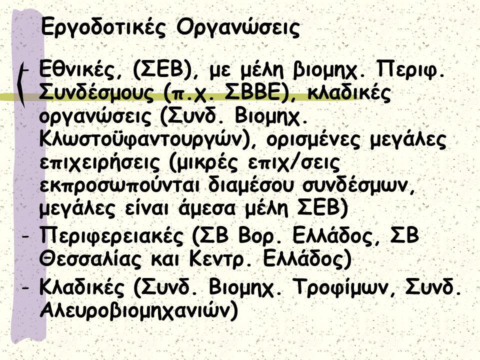 Εργοδοτικές Οργανώσεις -Εθνικές, (ΣΕΒ), με μέλη βιομηχ.
