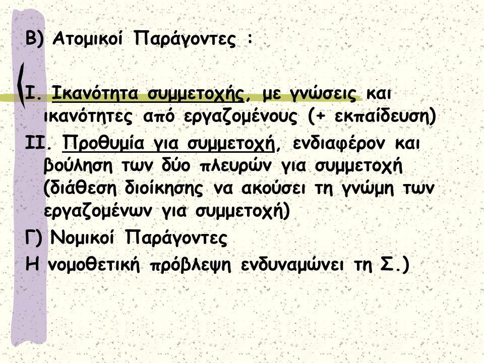 Β) Ατομικοί Παράγοντες : Ι.