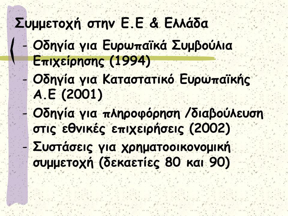 Συμμετοχή στην Ε.Ε & Ελλάδα -Οδηγία για Ευρωπαϊκά Συμβούλια Επιχείρησης (1994) -Οδηγία για Καταστατικό Ευρωπαϊκής Α.Ε (2001) -Οδηγία για πληροφόρηση /διαβούλευση στις εθνικές επιχειρήσεις (2002) -Συστάσεις για χρηματοοικονομική συμμετοχή (δεκαετίες 80 και 90)