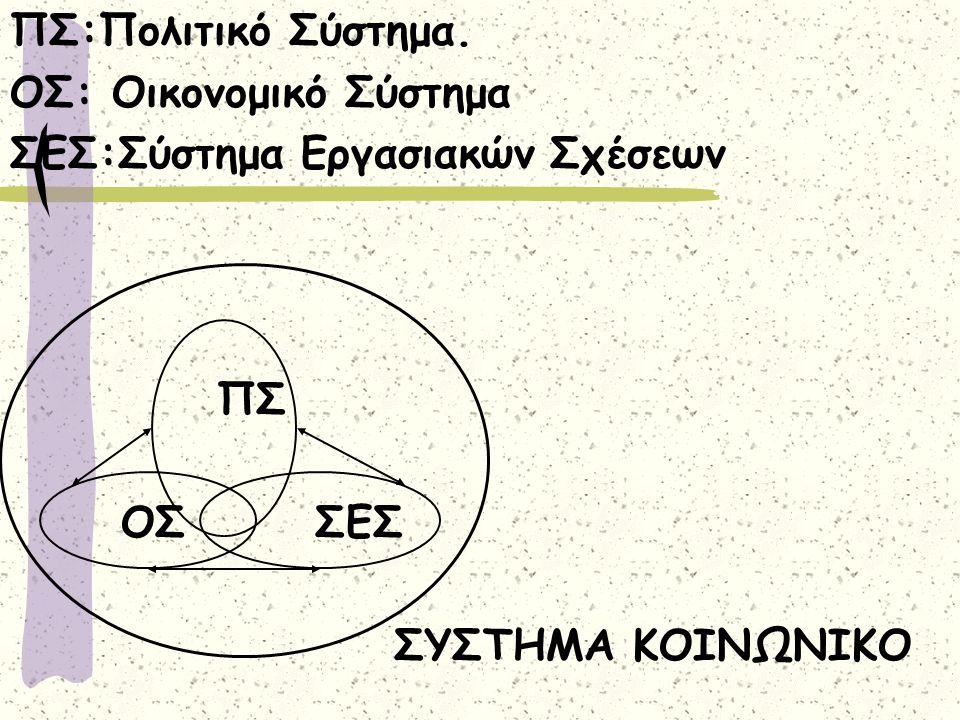 Συστήματα Ε.Σ.: α) Συμβουλευτικές επιτροπές διαβούλευσης.