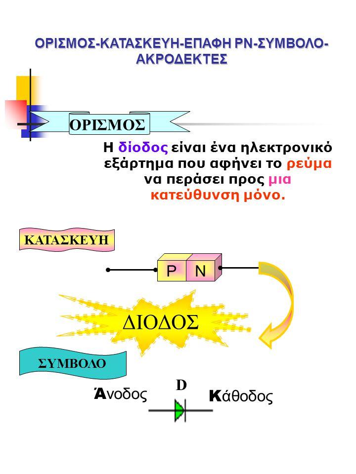 ΟΡΙΣΜΟΣ-ΚΑΤΑΣΚΕΥΗ-ΕΠΑΦΗ ΡΝ-ΣΥΜΒΟΛΟ- ΑΚΡΟΔΕΚΤΕΣ ΟΡΙΣΜΟΣ Η δίοδος είναι ένα ηλεκτρονικό εξάρτημα που αφήνει το ρεύμα να περάσει προς μια κατεύθυνση μόνο.