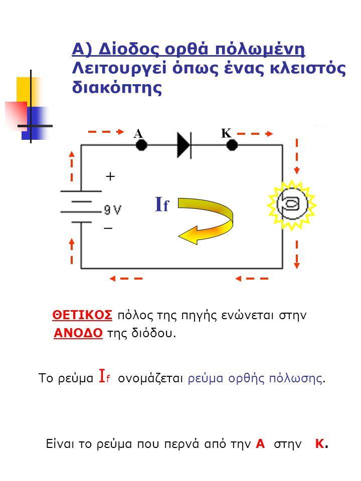 Α) Δίοδος ορθά πόλωμένη Λειτουργεί όπως ένας κλειστός διακόπτης IfIf ΘΕΤΙΚΟΣ πόλος της πηγής ενώνεται στην ΑΝΟΔΟ της διόδου.