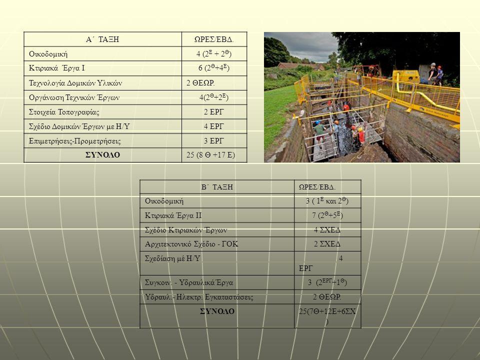 Α΄ ΤΑΞΗΩΡΕΣ/ΕΒΔ. Οικοδομική4 (2 Ε + 2 Θ ) Κτιριακά Έργα Ι6 (2 Θ +4 Ε ) Τεχνολογία Δομικών Υλικών2 ΘΕΩΡ. Οργάνωση Τεχνικών Έργων4(2 Θ +2 Ε ) Στοιχεία Τ