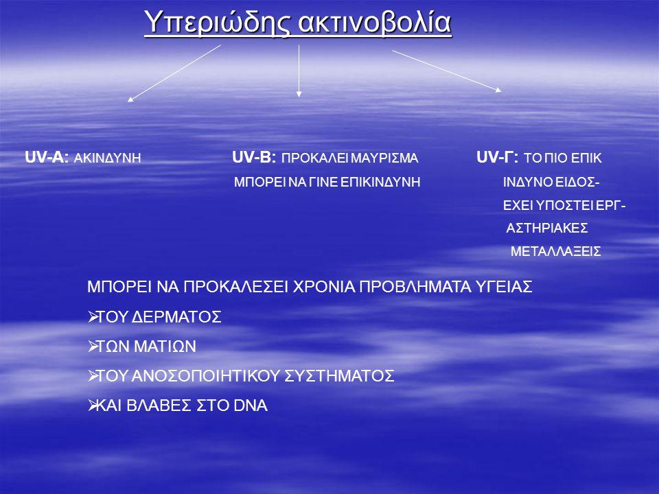 Υπεριώδης ακτινοβολία Υπεριώδης ακτινοβολία UV-A: ΑΚΙΝΔΥΝΗ UV-B: ΠΡΟΚΑΛΕΙ ΜΑΥΡΙΣΜΑ UV-Γ: ΤΟ ΠΙΟ ΕΠΙΚ ΜΠΟΡΕΙ ΝΑ ΓΙΝΕ ΕΠΙΚΙΝΔΥΝΗ ΙΝΔΥΝΟ ΕΙΔΟΣ- ΕΧΕΙ ΥΠΟΣ