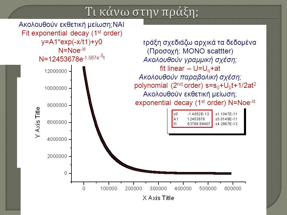 Στην πράξη σχεδιάζω αρχικά τα δεδομένα (Προσοχή: MONO scattter) Ακολουθούν γραμμική σχέση; fit linear – U=U o +at Ακολουθούν παραβολική σχέση; Fit polynomial (2 nd order) s=s 0 +U 0 t+1/2at 2 Ακολουθούν εκθετική μείωση; Fit exponential decay (1 st order) N=Noe -λt Ακολουθούν εκθετική μείωση;ΝΑΙ Fit exponential decay (1 st order) y=A1*exp(-x/t1)+y0 N=Noe -λt N=12453678e -1,567e -5 t