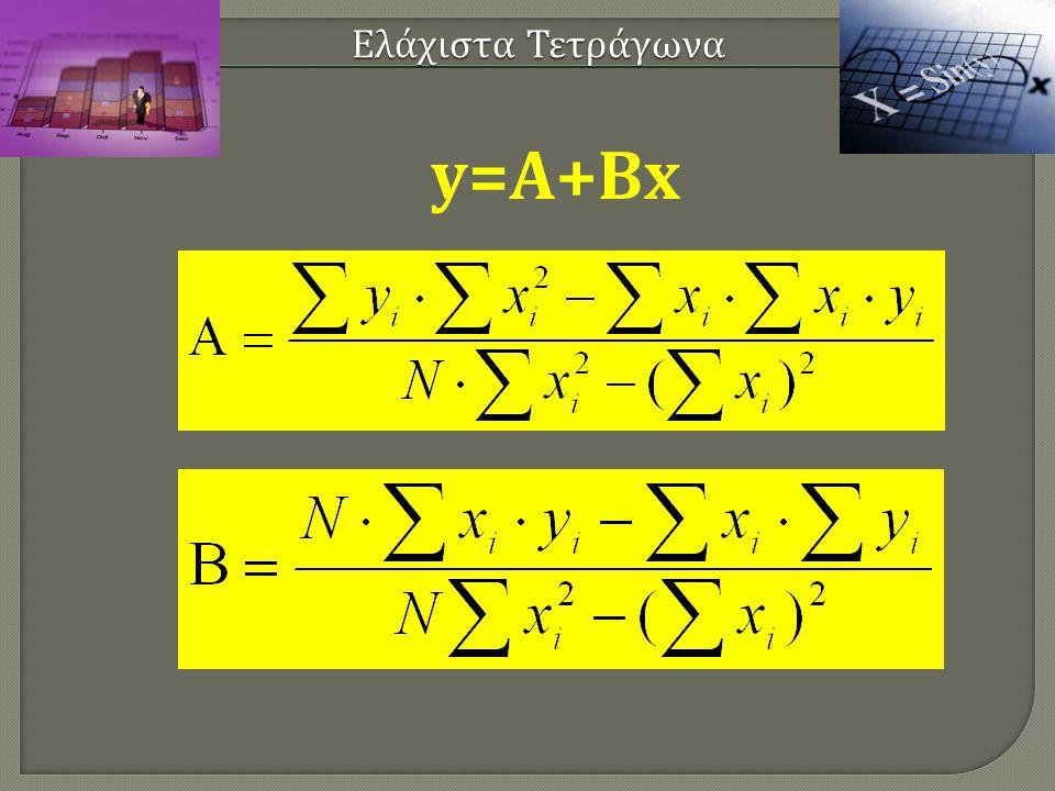 y=A+Bx Ελάχιστα Τετράγωνα