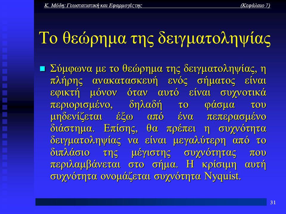 Κ. Μόδη: Γεωστατιστική και Εφαρμογές της (Κεφάλαιο 7) 31 Το θεώρημα της δειγματοληψίας Σύμφωνα με το θεώρημα της δειγματοληψίας, η πλήρης ανακατασκευή