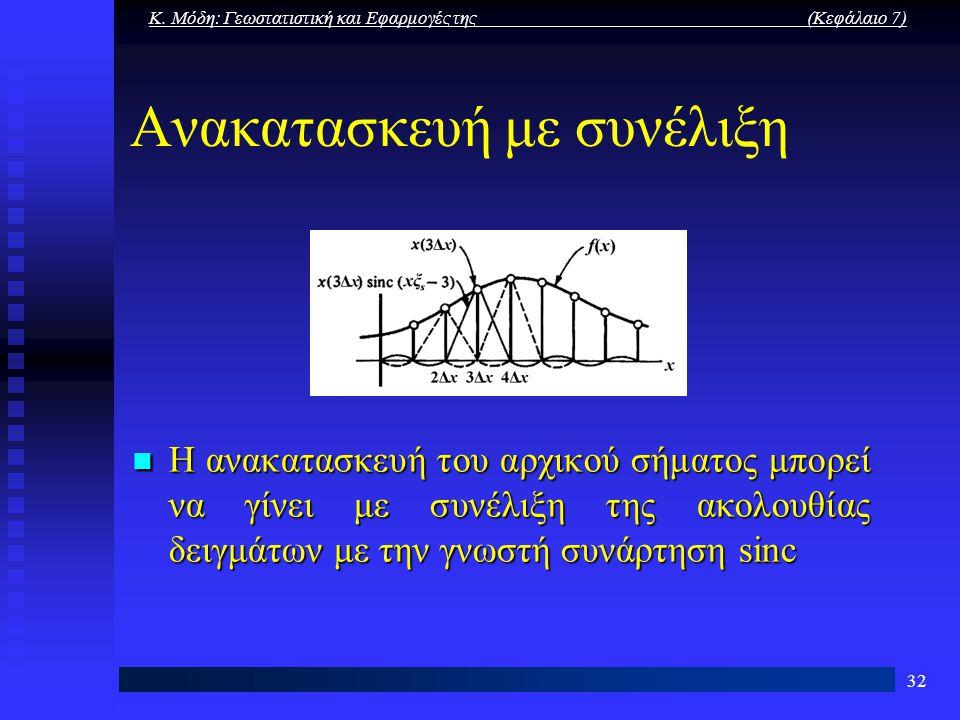 Κ. Μόδη: Γεωστατιστική και Εφαρμογές της (Κεφάλαιο 7) 32 Ανακατασκευή με συνέλιξη H ανακατασκευή του αρχικού σήματος μπορεί να γίνει με συνέλιξη της α