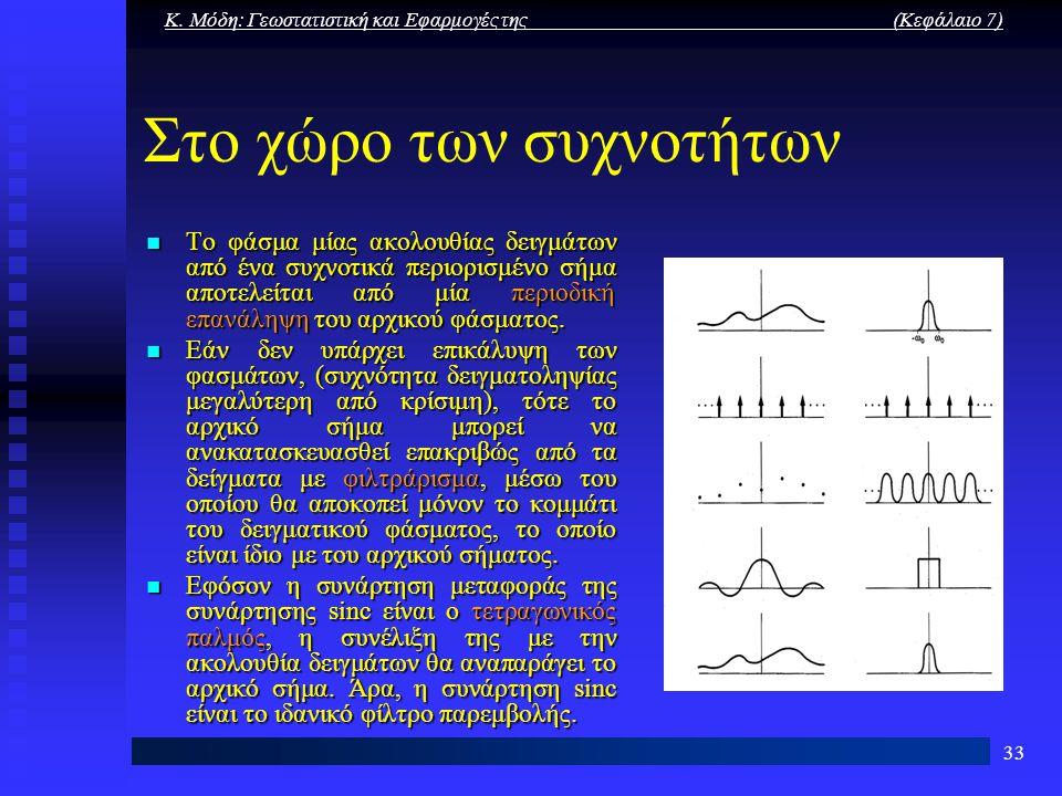 Κ. Μόδη: Γεωστατιστική και Εφαρμογές της (Κεφάλαιο 7) 33 Στο χώρο των συχνοτήτων Το φάσμα μίας ακολουθίας δειγμάτων από ένα συχνοτικά περιορισμένο σήμ