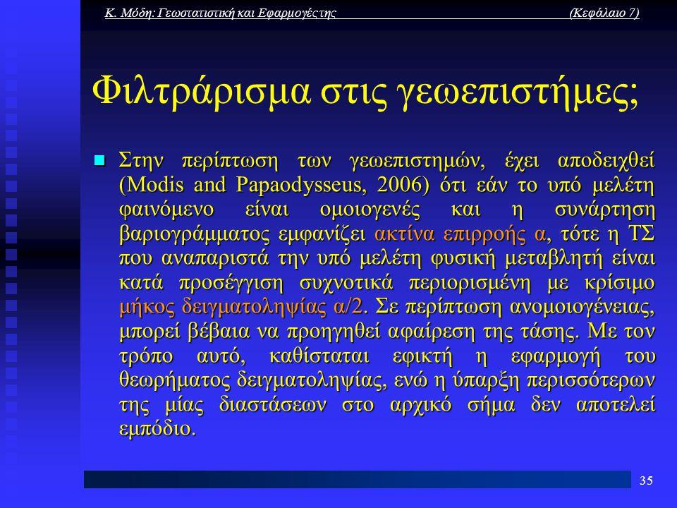 Κ. Μόδη: Γεωστατιστική και Εφαρμογές της (Κεφάλαιο 7) 35 Φιλτράρισμα στις γεωεπιστήμες; Στην περίπτωση των γεωεπιστημών, έχει αποδειχθεί (Modis and Pa