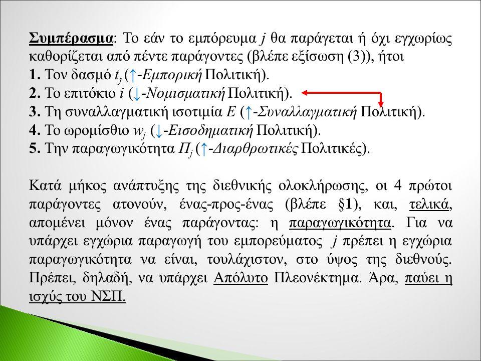 Συμπέρασμα: Το εάν το εμπόρευμα j θα παράγεται ή όχι εγχωρίως καθορίζεται από πέντε παράγοντες (βλέπε εξίσωση (3)), ήτοι 1.