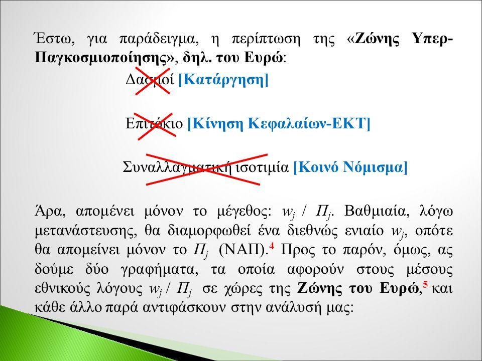 Έστω, για παράδειγμα, η περίπτωση της «Ζώνης Υπερ- Παγκοσμιοποίησης», δηλ. του Ευρώ: Δασμοί [Κατάργηση] Επιτόκιο [Κίνηση Κεφαλαίων-ΕΚΤ] Συναλλαγματική