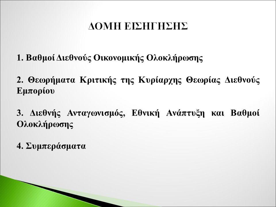 1. Βαθμοί Διεθνούς Οικονομικής Ολοκλήρωσης 2.